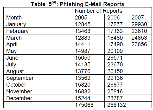 phishing mail meaning