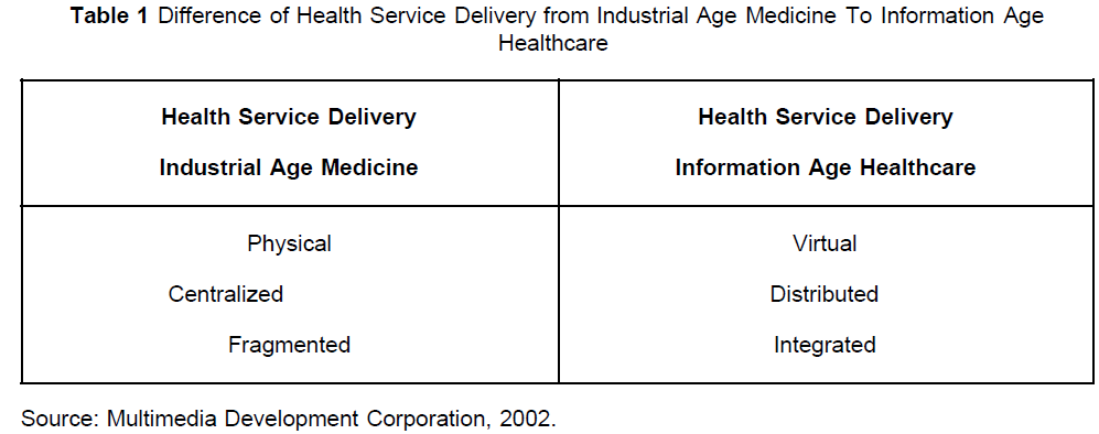 icommercecentral-Health-Service-Delivery