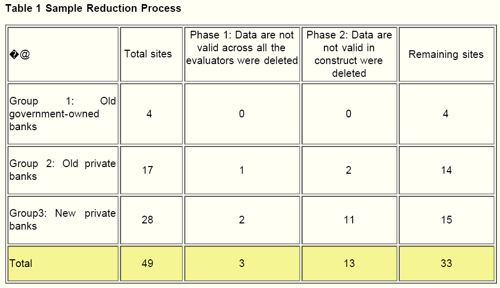 icommercecentral-Sample-Reduction-Process