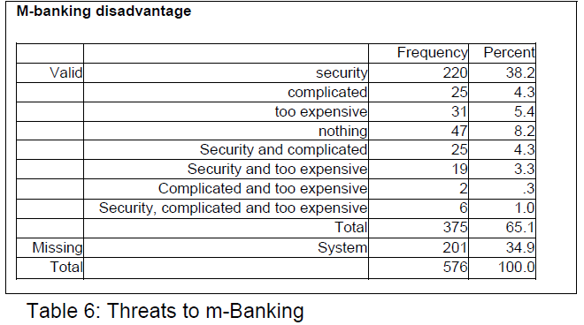 icommercecentral-Threats-m-Banking