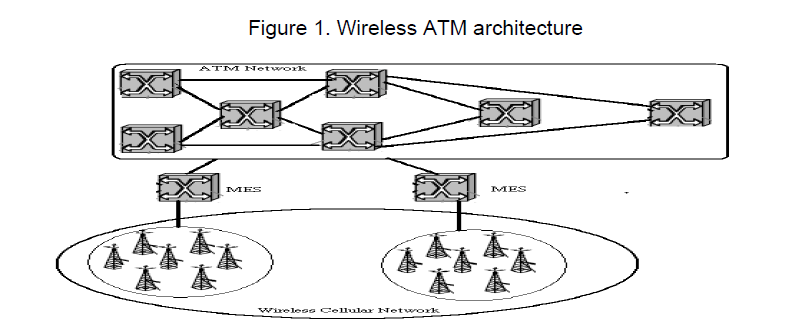 icommercecentral-Wireless-ATM