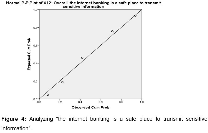 icommercecentral-transmit