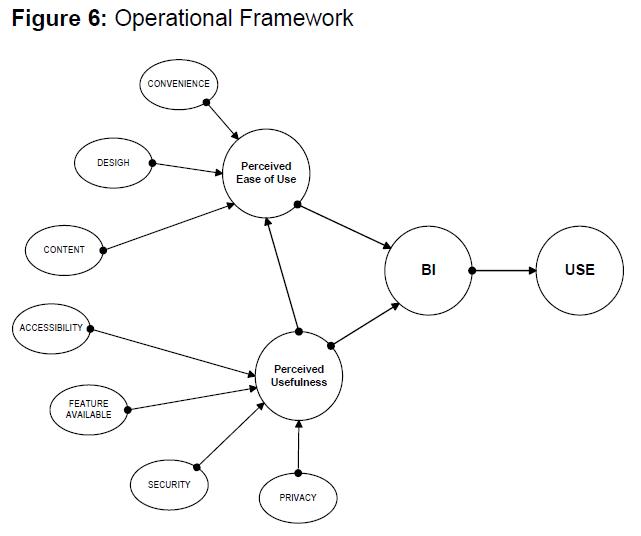 internet-banking-and-commerce-framework