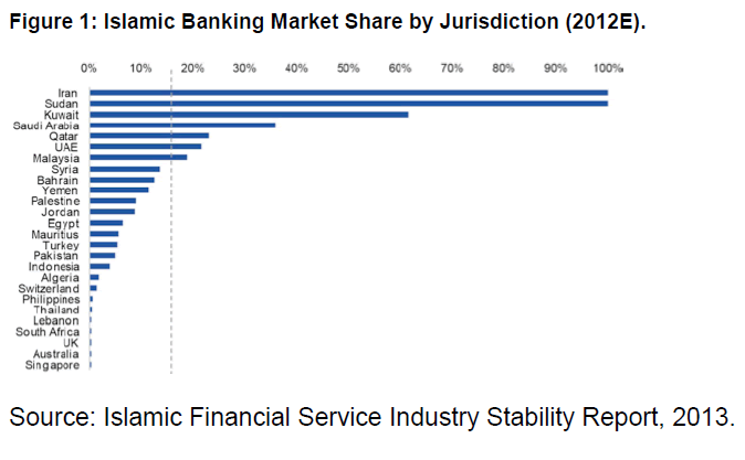 internet-banking-and-commerce-jurisdiction