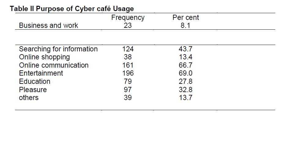 cyber cafe pdf
