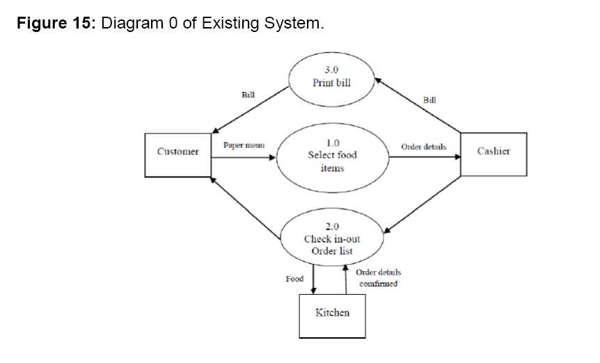 internet-banking-diagram-0-existing-system