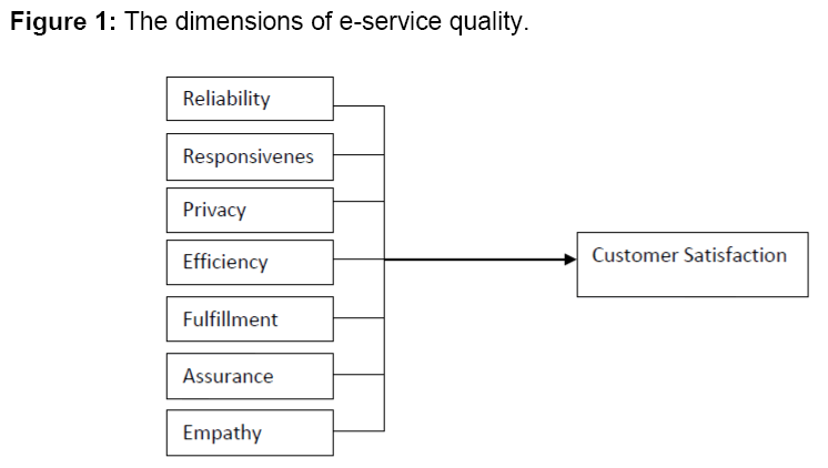 internet-banking-e-service