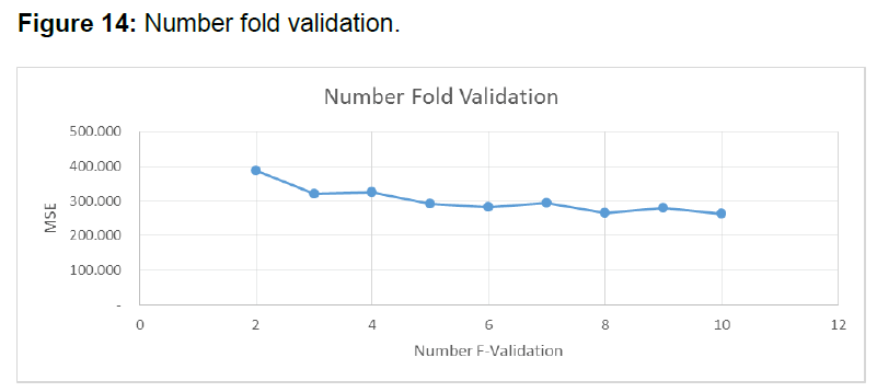 internet-banking-number-fold-validation