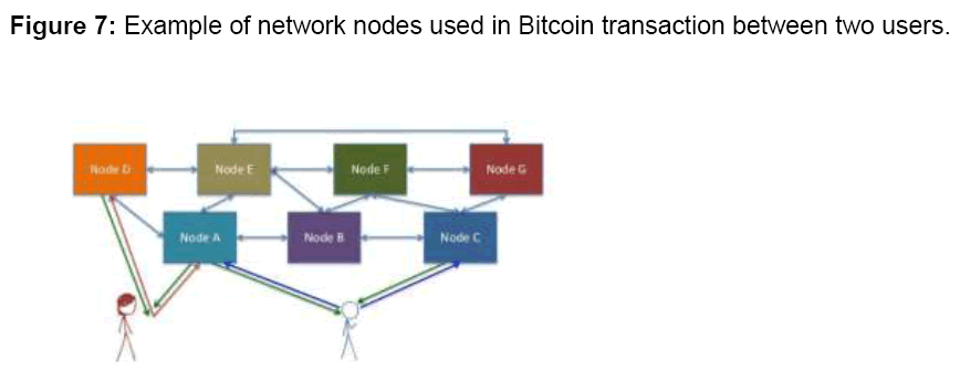 internet-banking-performance-network