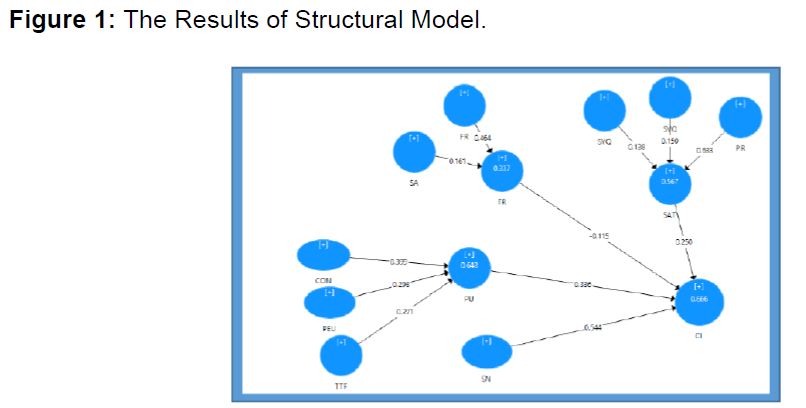 internet-banking-structural