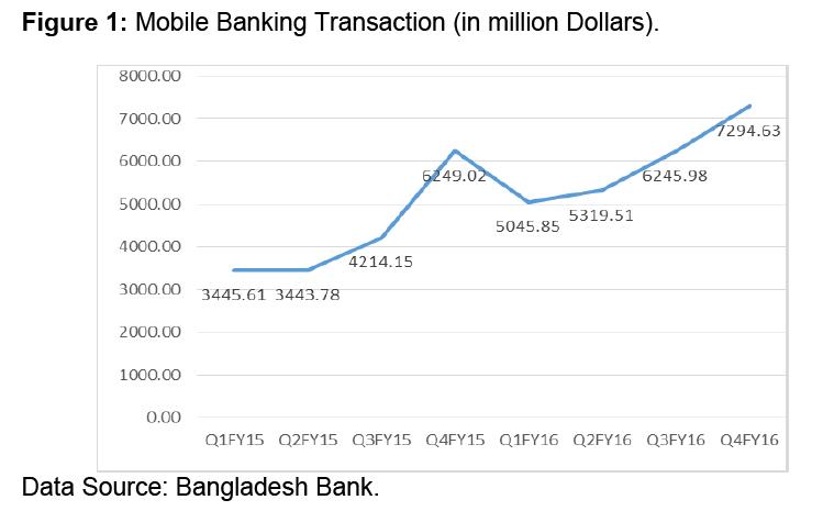internet-banking-transaction