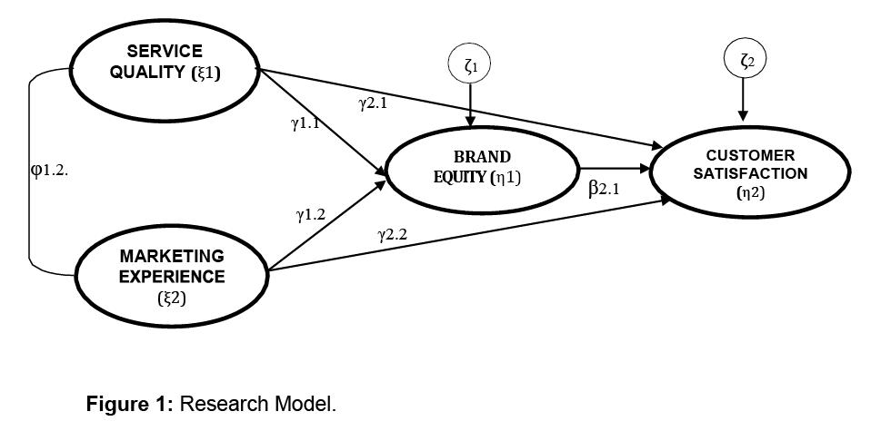 jibc-model
